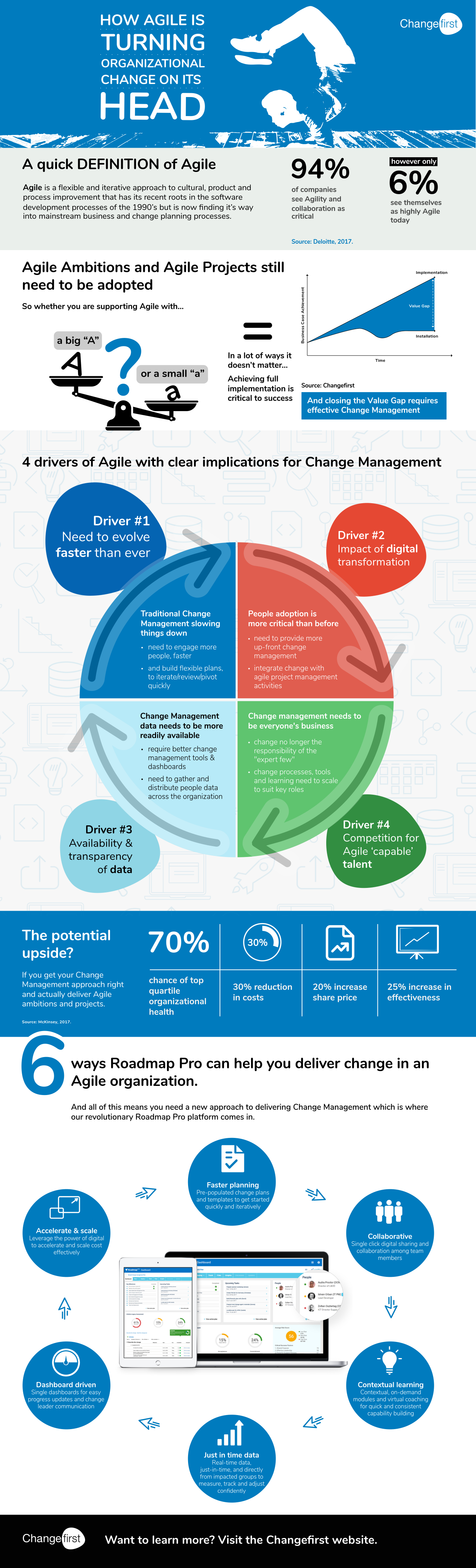 Agile_Infographic_FINAL