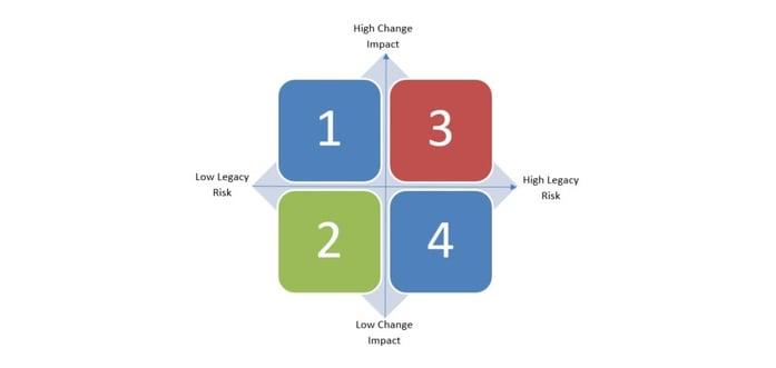 RiskMatrixDiagram.jpg