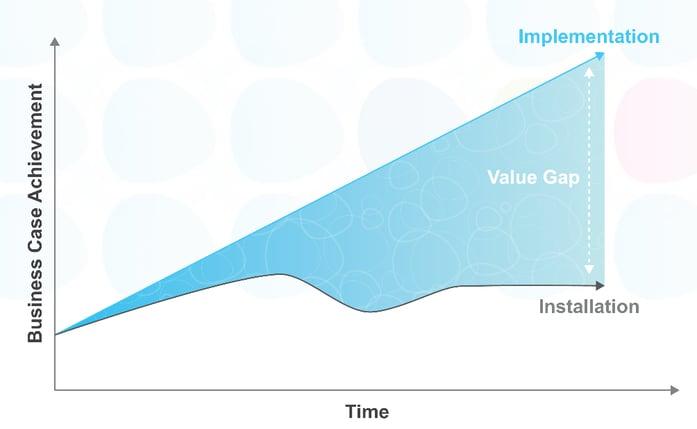 Value Gap.png