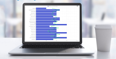 Organizational Change Data