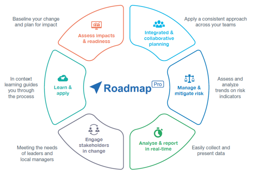 Roadmap Pro benefits-858x600.png